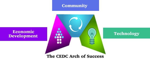 CEDC-Arch-bckgrdw